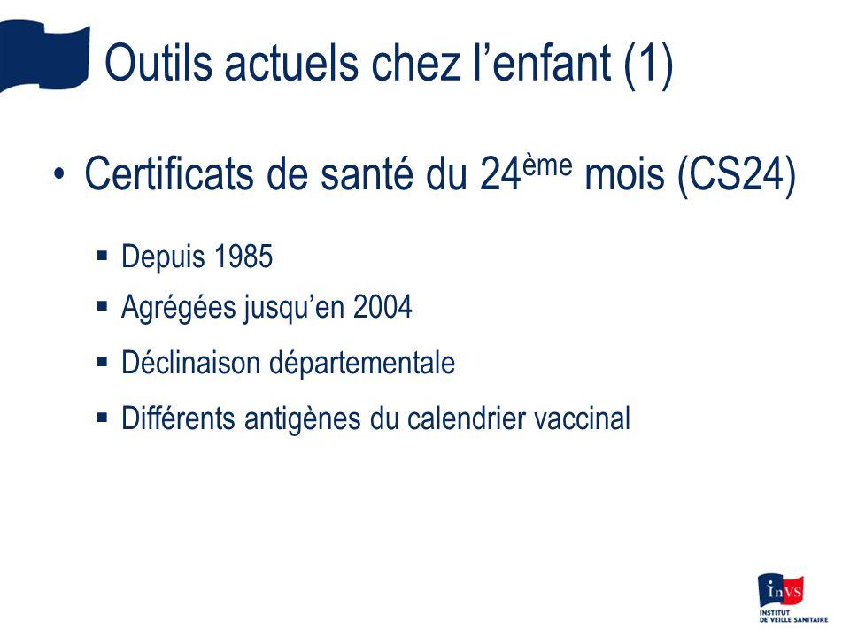 Outils actuels chez lenfant (1) Certificats de santé du 24 ème mois (CS24) Depuis 1985 Agrégées jusquen 2004 Déclinaison départementale Différents antigènes du calendrier vaccinal