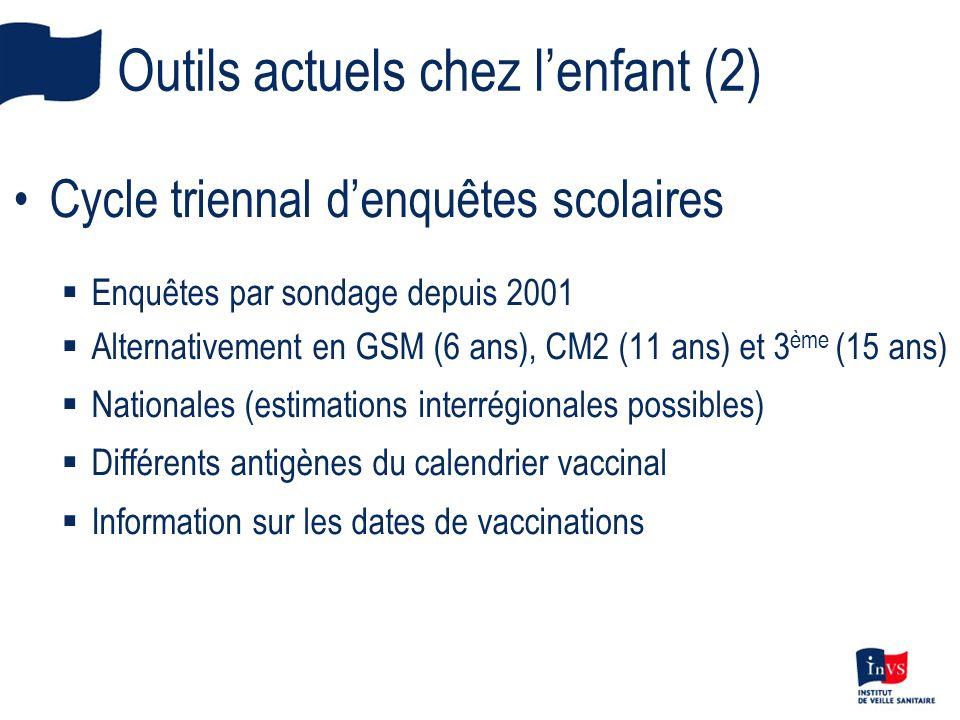 Outils actuels chez lenfant (2) Cycle triennal denquêtes scolaires Enquêtes par sondage depuis 2001 Alternativement en GSM (6 ans), CM2 (11 ans) et 3 ème (15 ans) Nationales (estimations interrégionales possibles) Différents antigènes du calendrier vaccinal Information sur les dates de vaccinations