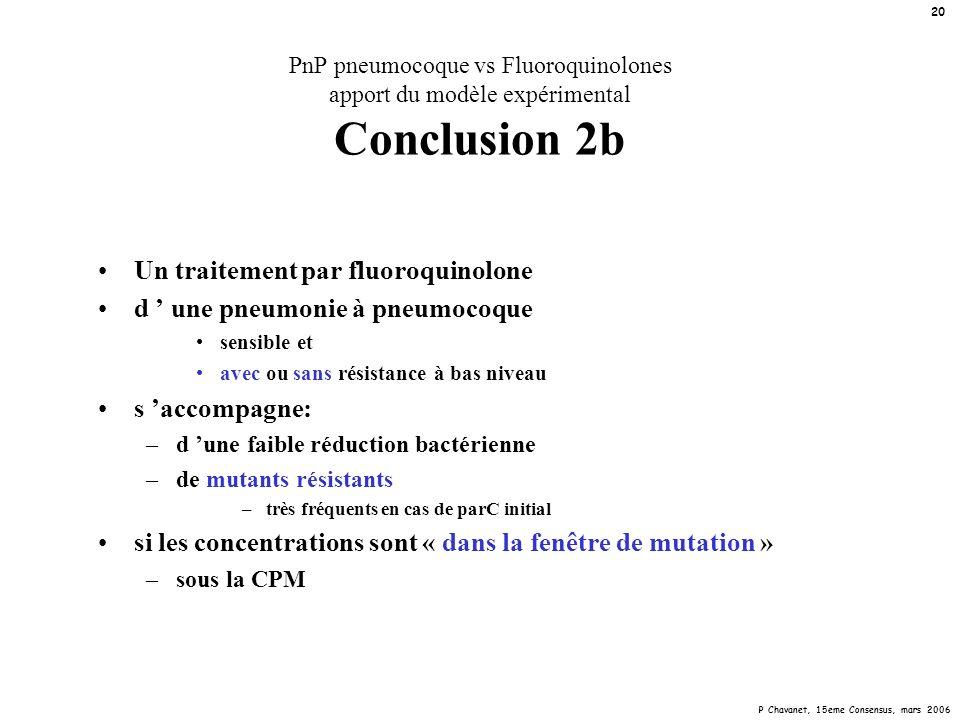 P Chavanet, 15eme Consensus, mars 2006 20 PnP pneumocoque vs Fluoroquinolones apport du modèle expérimental Conclusion 2b Un traitement par fluoroquin