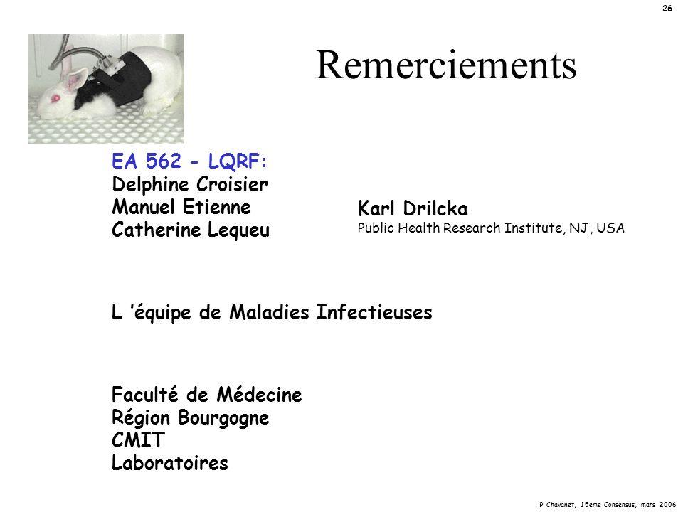 P Chavanet, 15eme Consensus, mars 2006 26 Remerciements EA 562 - LQRF: Delphine Croisier Manuel Etienne Catherine Lequeu L équipe de Maladies Infectie