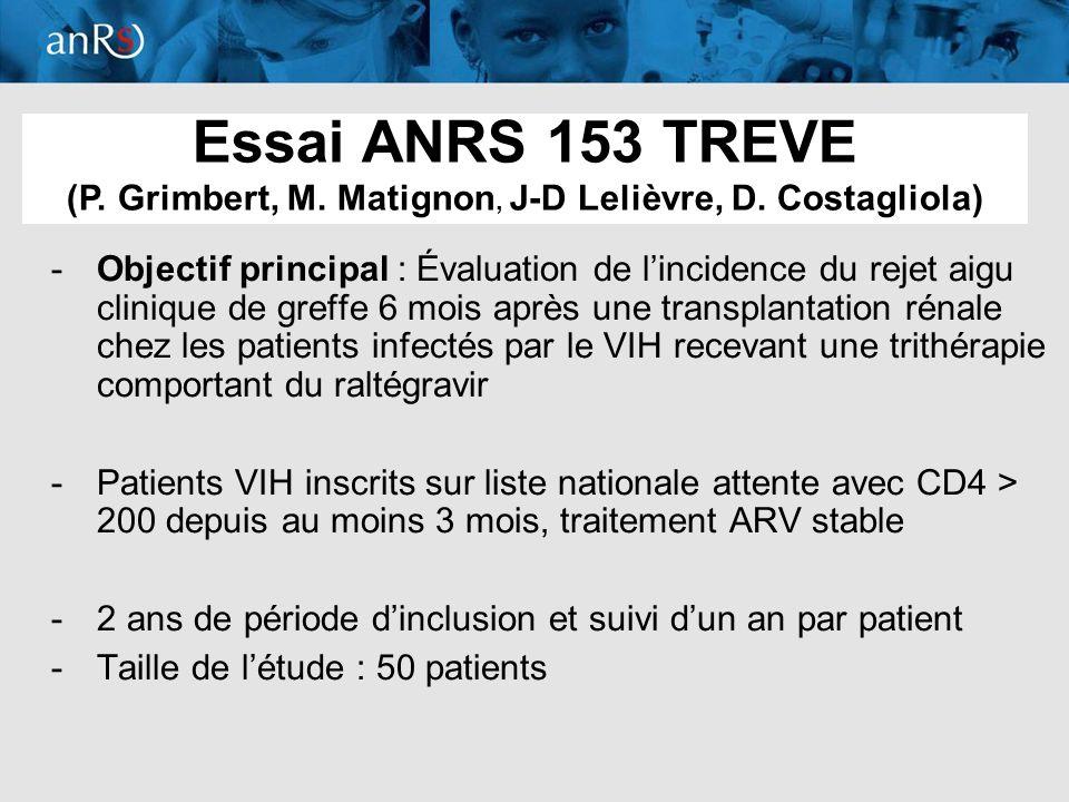 14 -Objectif principal : Évaluation de lincidence du rejet aigu clinique de greffe 6 mois après une transplantation rénale chez les patients infectés