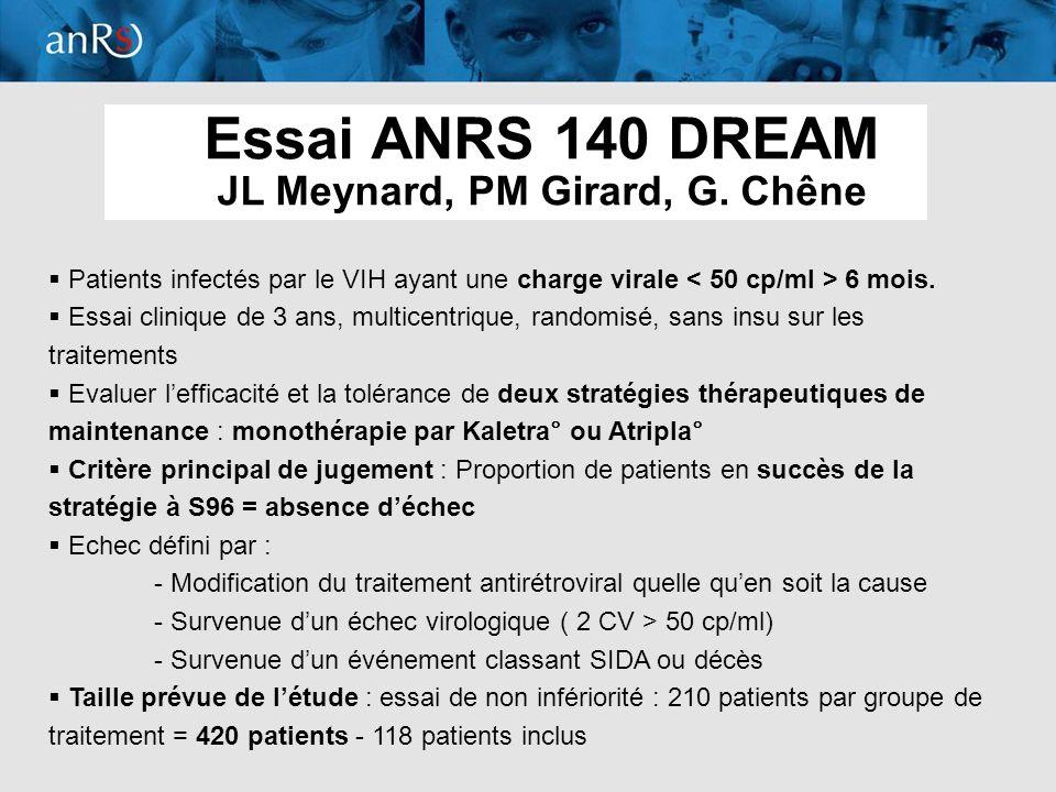 5 Essai ANRS 142 START (B.Hoen, JP.