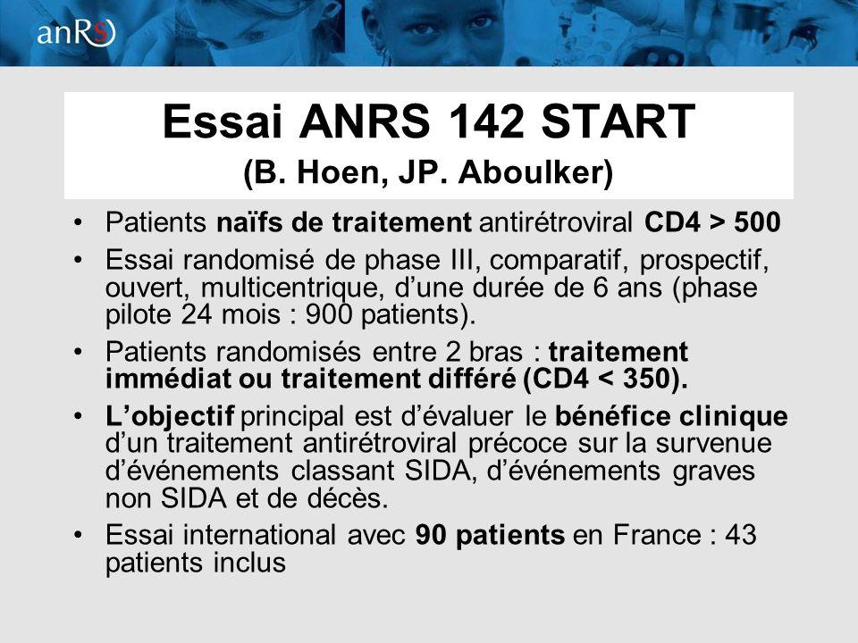 16 –Objectif principal : Evaluer lefficacité de ladjonction dun traitement par CYT107 à une combinaison antirétrovirale, en terme datteinte et de maintien du taux de CD4+ au dessus de 500 cellules/μl au cours dune période de 24 mois chez des patients infectés par le VIH-1 et traités par ARV depuis au moins 3 ans avec ARN VIH-1 < 50 cp/ml depuis au moins 2 ans mais avec un taux CD4+ < 400.