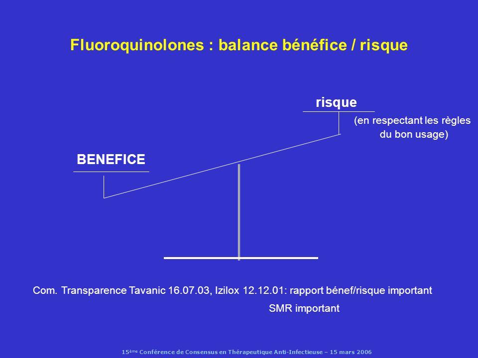 15 ème Conférence de Consensus en Thérapeutique Anti-Infectieuse – 15 mars 2006 Fluoroquinolones : balance bénéfice / risque BENEFICE risque (en respe