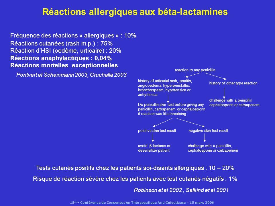 15 ème Conférence de Consensus en Thérapeutique Anti-Infectieuse – 15 mars 2006 Rapport bénéfice/risque des bétalactamines BENEFICE risque bonne tolérance cardiaque pas dinteraction médicamenteuse Com.
