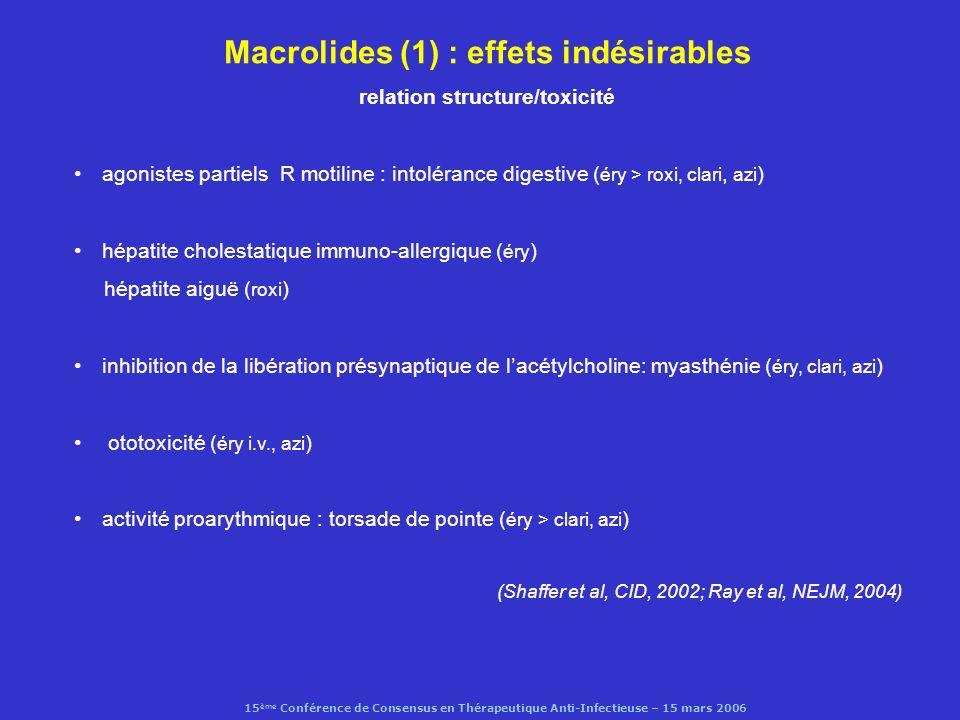 15 ème Conférence de Consensus en Thérapeutique Anti-Infectieuse – 15 mars 2006 Macrolides (2): interactions médicamenteuses relation structure/interaction inhibition du CYP 450, augmentation des concentrations libres de: alcaloïdes de lergot de seigle,antiH1,statines, benzodiazépines, immunosuppresseurs, metoproplol, warfarin, théophylline, agonistes dopaminergiques, cabergoline, buspirone, carbamazépine, sildénafil (éry > clary, roxy, tély > spira, azi) risque d arythmies et de torsades de pointe avec: anti H1, cisapride, pimozide, bepridil, ébastine macrolidescontre indicationsdéconseilléprécaution demploiprendre en compte tous (sauf spira)alcaloides de lergot de seigle (cisapride) agonistes dopamin.