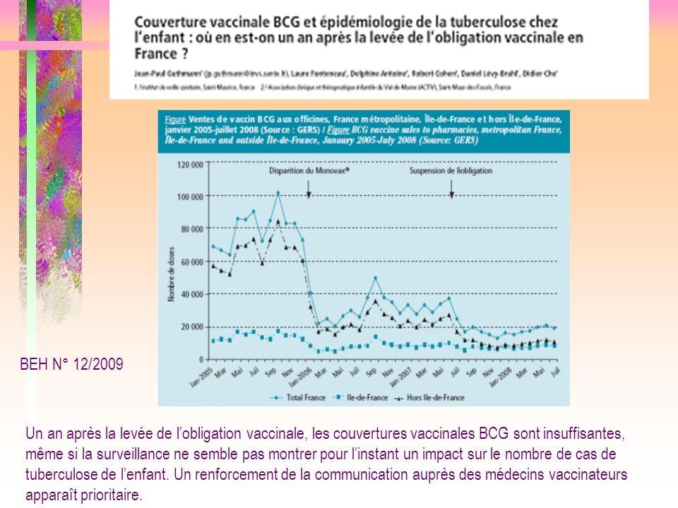Un an après la levée de lobligation vaccinale, les couvertures vaccinales BCG sont insuffisantes, même si la surveillance ne semble pas montrer pour l