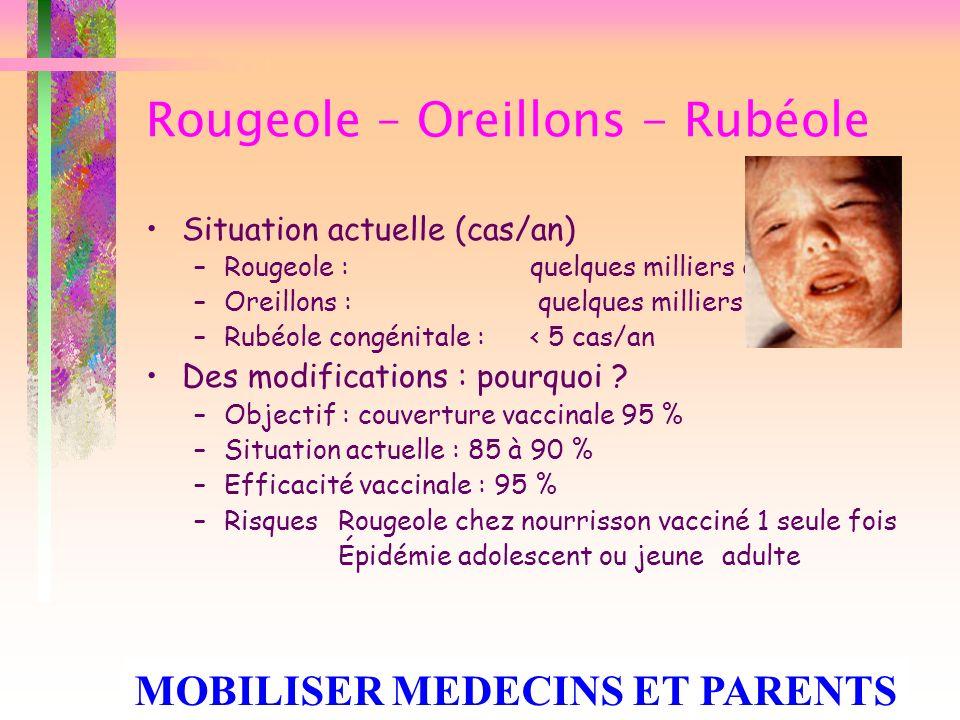 Rougeole – Oreillons - Rubéole Situation actuelle (cas/an) –Rougeole : quelques milliers de cas –Oreillons : quelques milliers de cas –Rubéole congéni
