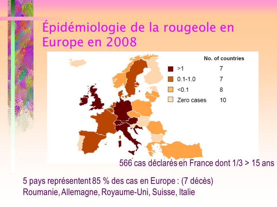 5 pays représentent 85 % des cas en Europe : (7 décès) Roumanie, Allemagne, Royaume-Uni, Suisse, Italie Épidémiologie de la rougeole en Europe en 2008