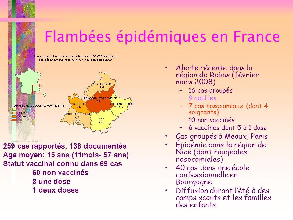 Flambées épidémiques en France Alerte récente dans la région de Reims (février mars 2008) –16 cas groupés –9 adultes –7 cas nosocomiaux (dont 4 soigna
