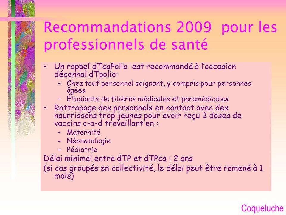 Recommandations 2009 pour les professionnels de santé Un rappel dTcaPolio est recommandé à loccasion décennal dTpolio: –Chez tout personnel soignant,