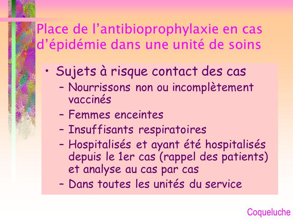Place de lantibioprophylaxie en cas dépidémie dans une unité de soins Sujets à risque contact des cas –Nourrissons non ou incomplètement vaccinés –Fem