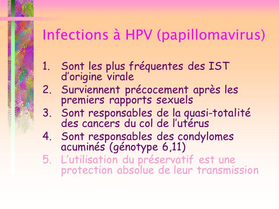 Infections à HPV (papillomavirus) 1.Sont les plus fréquentes des IST dorigine virale 2.Surviennent précocement après les premiers rapports sexuels 3.S