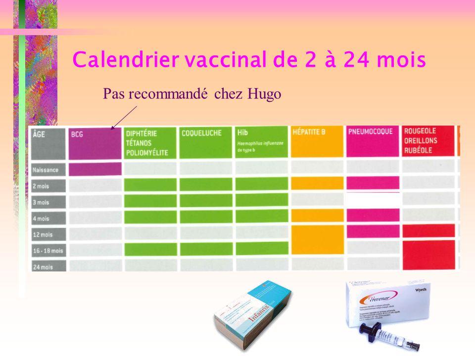 A propos du vaccin ROR 1.La 1ère dose est recommandée à lâge de 12 mois et la seconde peut être administrée dès la fin du mois suivant 2.La 1ère dose est recommandée à lâge de 12 mois et la seconde peut être administrée dès la fin de lannée suivante 3.En cas dadmission en crèche, la 1ère dose de vaccin trivalent peut être administré dès le 9ème mois et la seconde entre le 12è et 15ème mois 4.Tout individu âgé de 2 à 28 ans doit avoir reçu 2 doses de vaccin trivalent 5.Les femmes âgées de plus de 28 ans non vaccinées contre la rubéole, pour qui la vaccination est recommandée, doivent être vaccinées avec un vaccin monovalent après contrôle sérologique préalable et sous couvert dune contraception orale : OUI mais sérologie non obligatoire 6.Il y a lieu de revacciner contre la rubéole une femme déjà vaccinée à 2 reprises dont la sérologie est restée négative