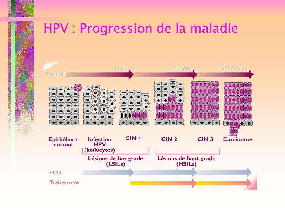 HPV : Progression de la maladie