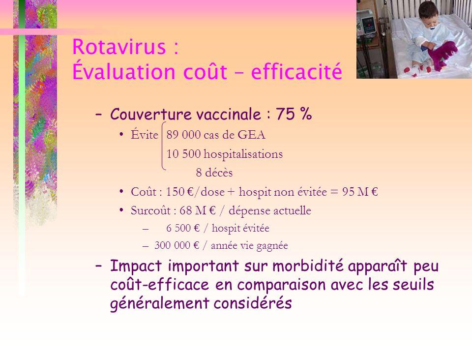Rotavirus : Évaluation coût – efficacité –Couverture vaccinale : 75 % Évite 89 000 cas de GEA 10 500 hospitalisations 8 décès Coût : 150 /dose + hospi