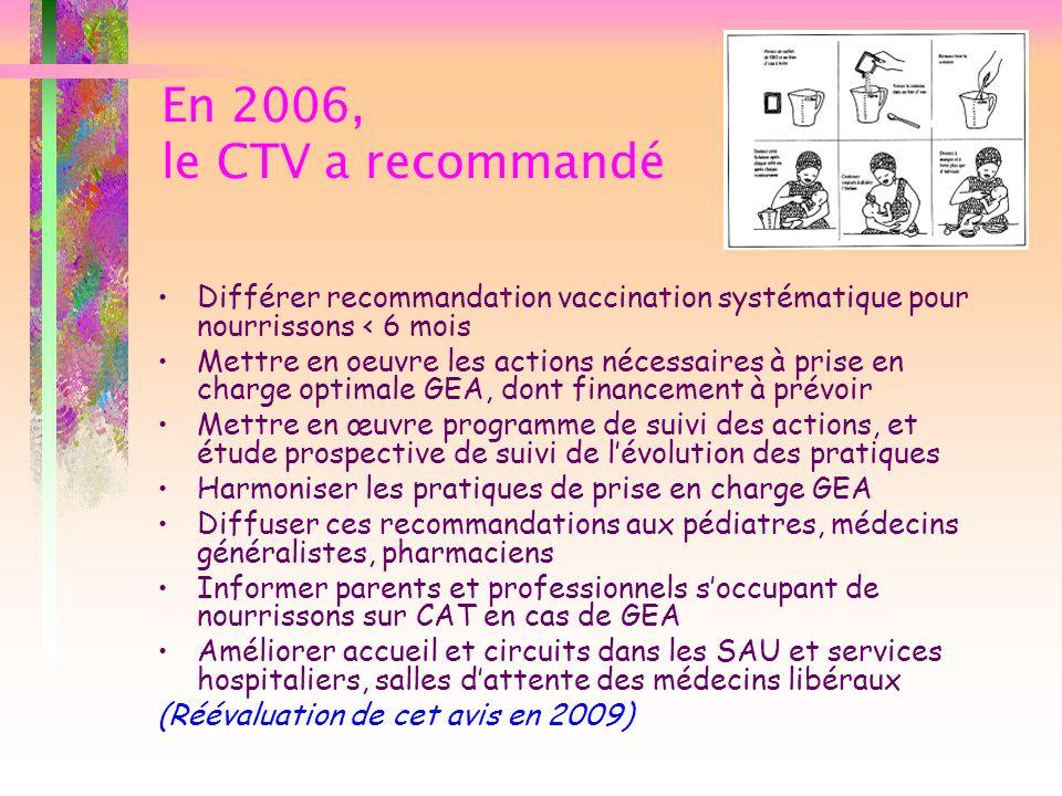 En 2006, le CTV a recommandé Différer recommandation vaccination systématique pour nourrissons < 6 mois Mettre en oeuvre les actions nécessaires à pri