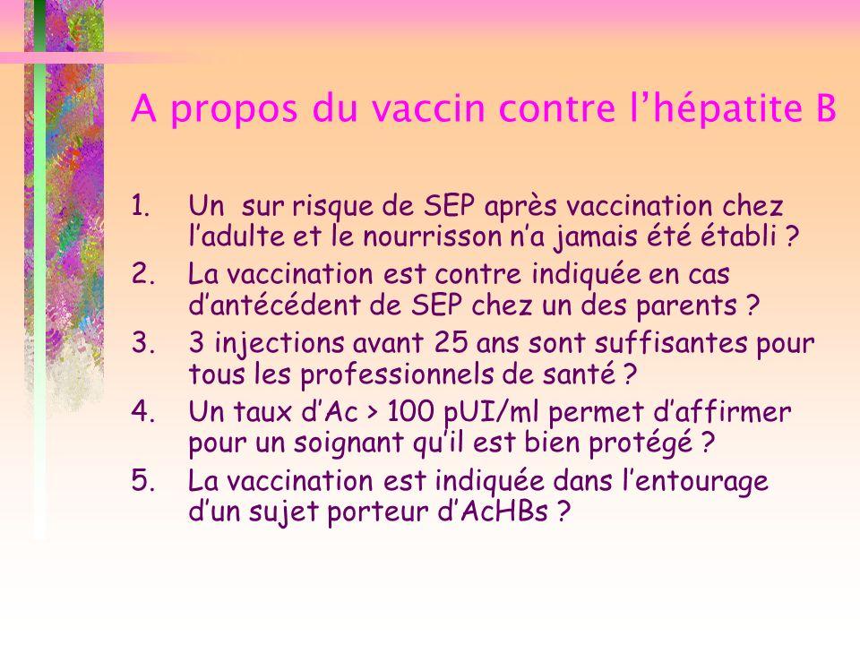 A propos du vaccin contre lhépatite B 1.Un sur risque de SEP après vaccination chez ladulte et le nourrisson na jamais été établi ? 2.La vaccination e