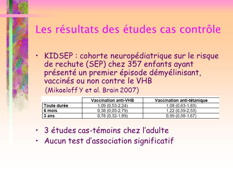 Les résultats des études cas contrôle KIDSEP : cohorte neuropédiatrique sur le risque de rechute (SEP) chez 357 enfants ayant présenté un premier épis
