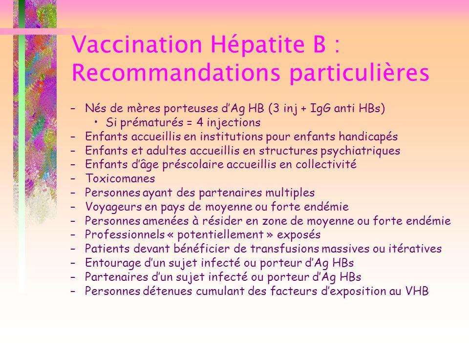 Vaccination Hépatite B : Recommandations particulières –Nés de mères porteuses dAg HB (3 inj + IgG anti HBs) Si prématurés = 4 injections –Enfants acc