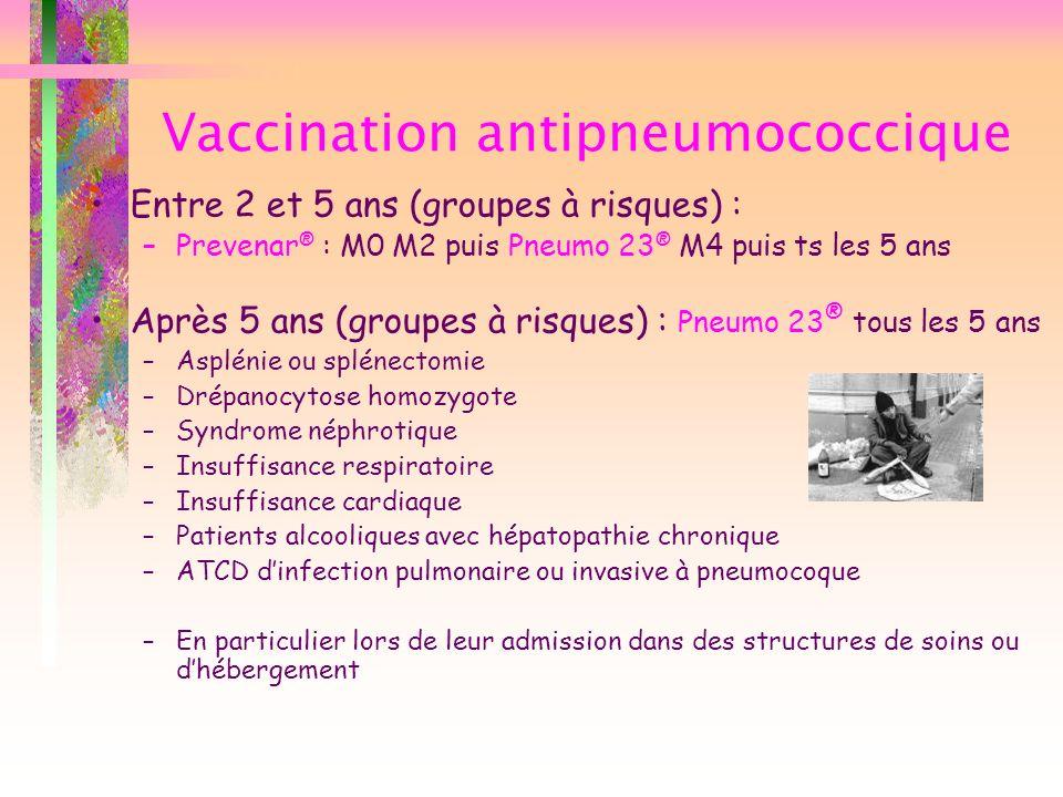 Vaccination antipneumococcique Entre 2 et 5 ans (groupes à risques) : –Prevenar ® : M0 M2 puis Pneumo 23 ® M4 puis ts les 5 ans Après 5 ans (groupes à