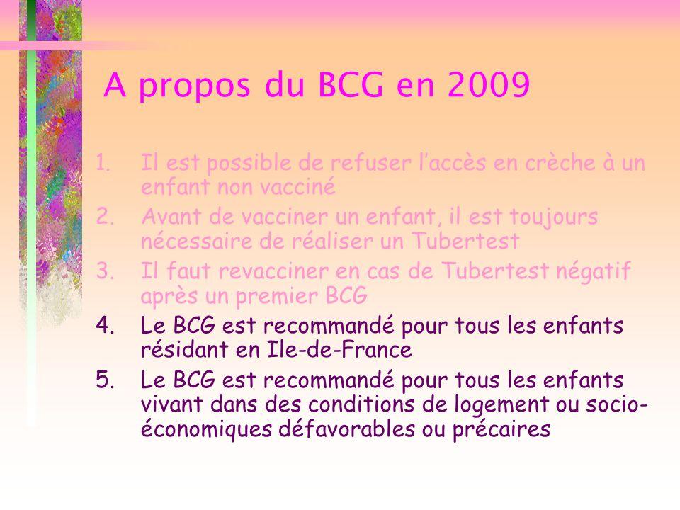 Incidence de la tuberculose en France en 2005 (pour 100 000) Nationalité française Nationalité étrangère Age1997200319972003 0-1422719 15-244436105 25-397569110 40-59954656 > 6017105863 France : 9 Ile de France : 20 Guyane : 29 Nés à létranger : 70 Nés en France : 5 BEH 2005 n° 17-18
