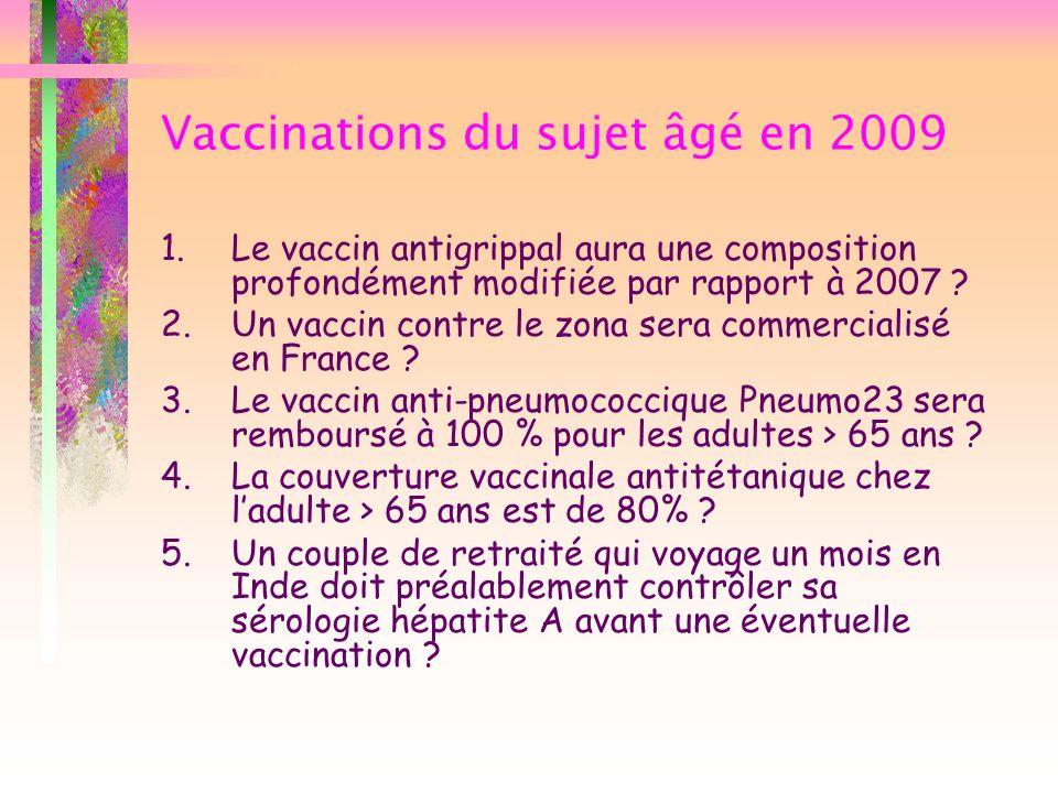 Vaccinations du sujet âgé en 2009 1.Le vaccin antigrippal aura une composition profondément modifiée par rapport à 2007 ? 2.Un vaccin contre le zona s