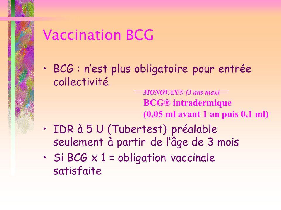 Vaccination BCG BCG : nest plus obligatoire pour entrée collectivité IDR à 5 U (Tubertest) préalable seulement à partir de lâge de 3 mois Si BCG x 1 =