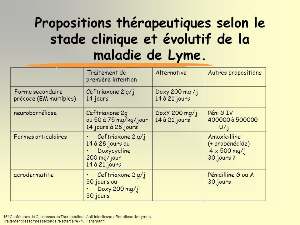 16 e Conférence de Consensus en Thérapeutique Anti-infectieuse « Borréliose de Lyme » Traitement des formes secondaire et tertiaire - Y. Hansmann Prop