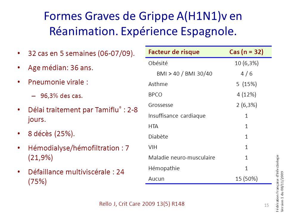 Fédération Française dInfectiologie Version 1 du 08/11/2009 Formes Graves de Grippe A(H1N1)v en Réanimation. Expérience Espagnole. 32 cas en 5 semaine
