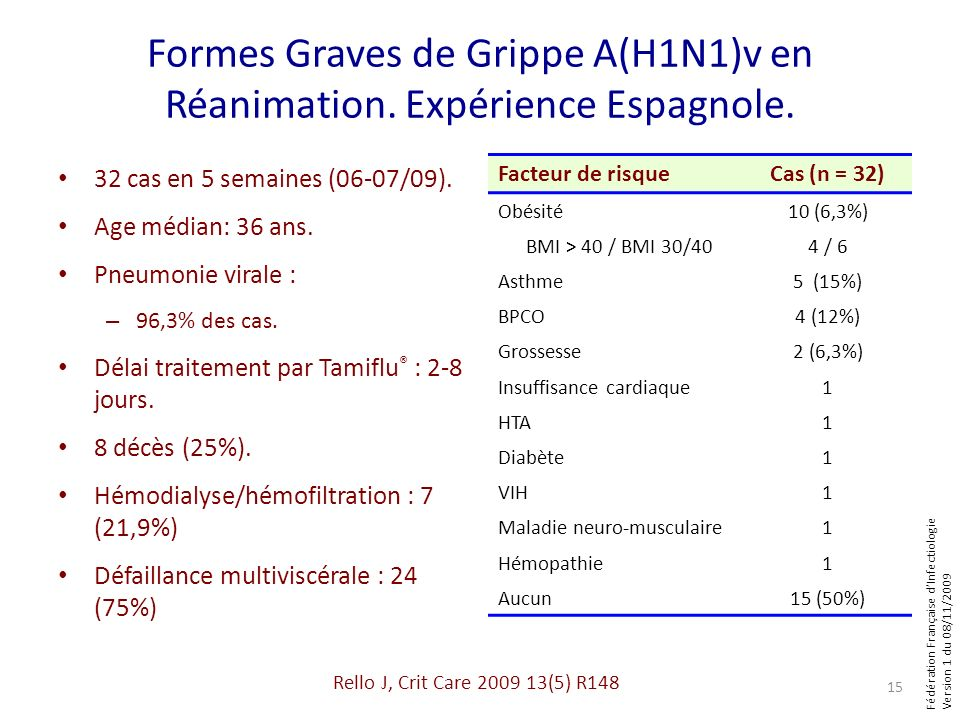 Fédération Française dInfectiologie Version 1 du 08/11/2009 Formes Graves de Grippe A(H1N1)v en Réanimation.