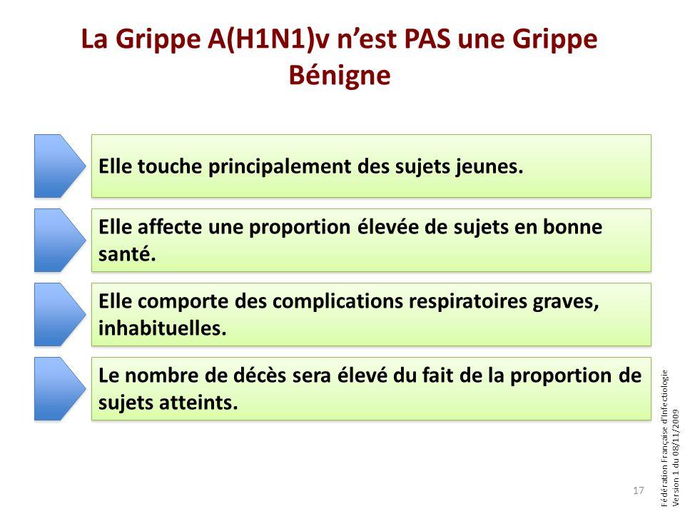 Fédération Française dInfectiologie Version 1 du 08/11/2009 La Grippe A(H1N1)v nest PAS une Grippe Bénigne 17 Elle touche principalement des sujets jeunes.