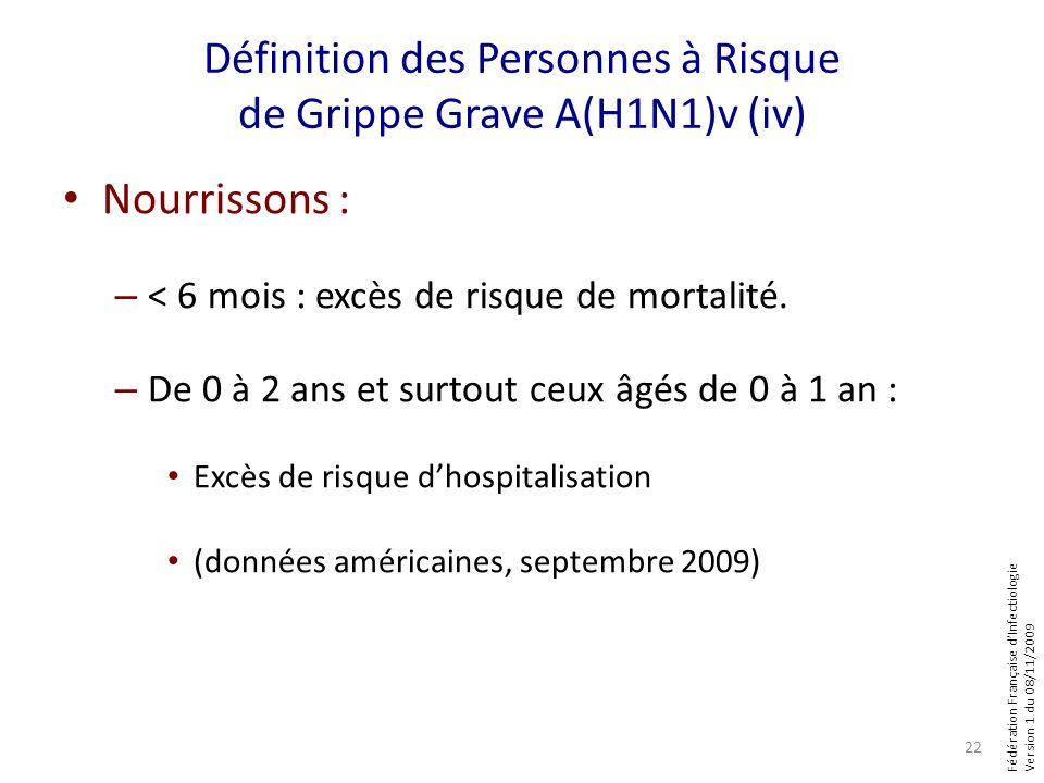 Fédération Française dInfectiologie Version 1 du 08/11/2009 Définition des Personnes à Risque de Grippe Grave A(H1N1)v (iv) Nourrissons : – < 6 mois : excès de risque de mortalité.