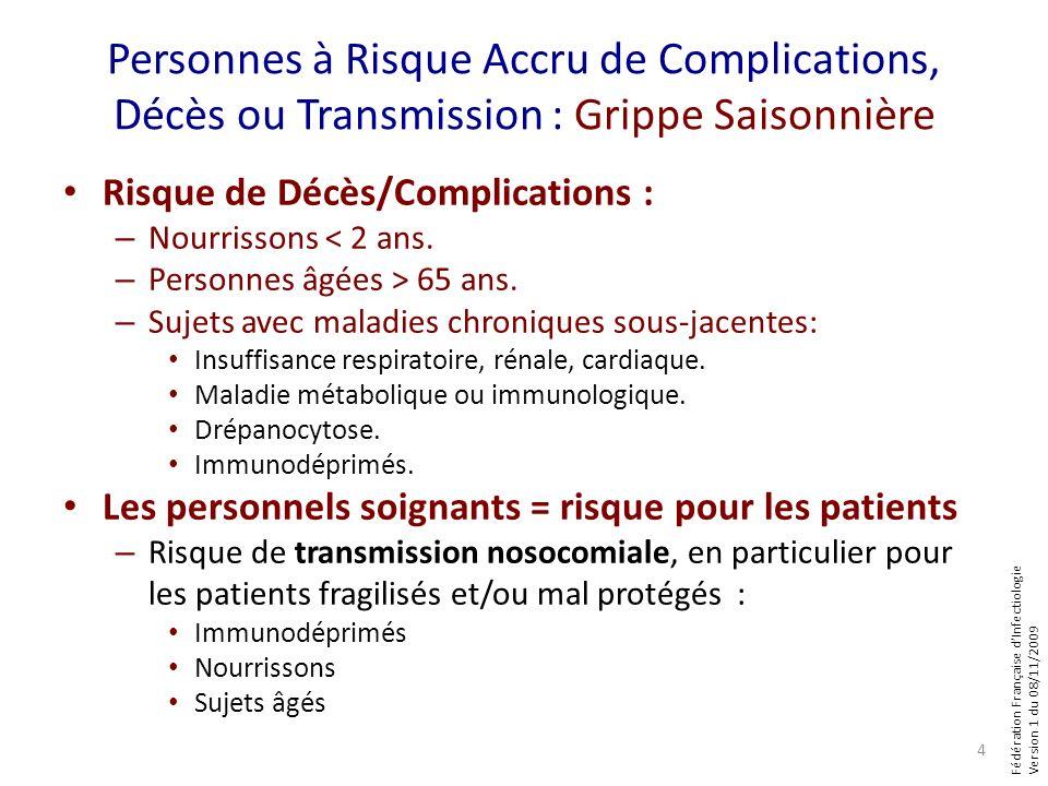 Fédération Française dInfectiologie Version 1 du 08/11/2009 Personnes à Risque Accru de Complications, Décès ou Transmission : Grippe Saisonnière Risq