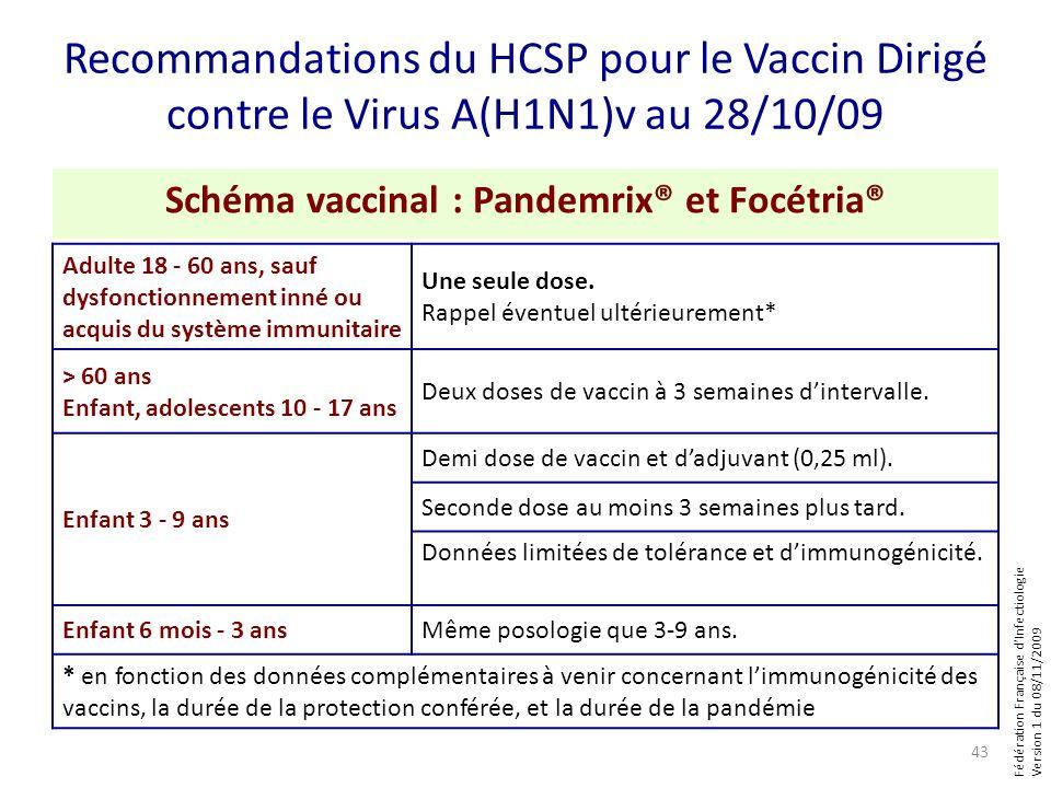 Fédération Française dInfectiologie Version 1 du 08/11/2009 Recommandations du HCSP pour le Vaccin Dirigé contre le Virus A(H1N1)v au 28/10/09 Schéma vaccinal : Pandemrix® et Focétria® 43 Adulte 18 - 60 ans, sauf dysfonctionnement inné ou acquis du système immunitaire Une seule dose.