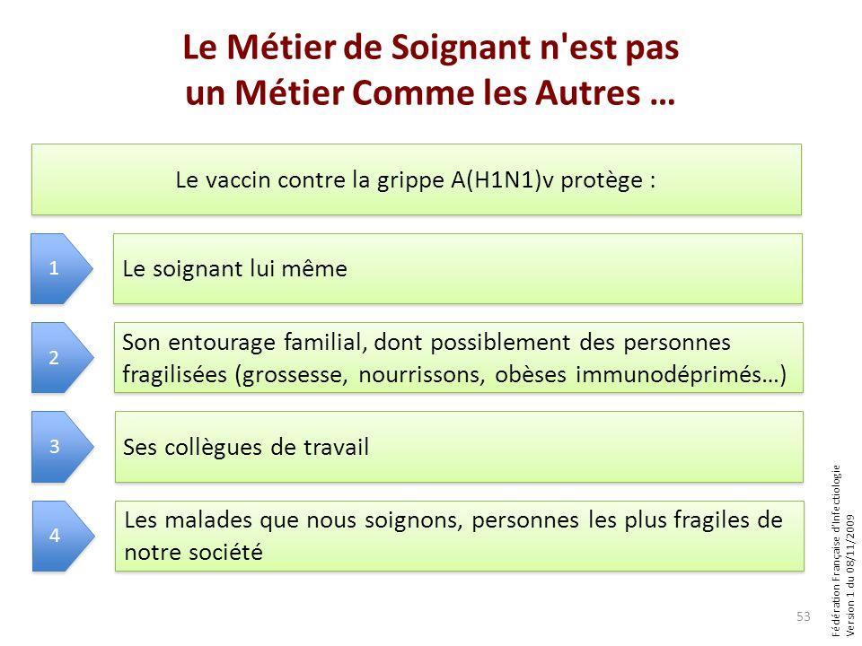 Fédération Française dInfectiologie Version 1 du 08/11/2009 Le Métier de Soignant n'est pas un Métier Comme les Autres … 53 Le vaccin contre la grippe