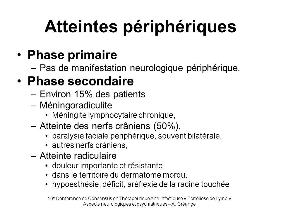 16 e Conférence de Consensus en Thérapeutique Anti-infectieuse « Borréliose de Lyme » Aspects neurologiques et psychiatriques – A. Créange Atteintes p