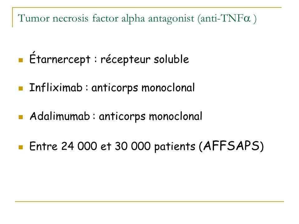 Tumor necrosis factor alpha antagonist (anti-TNF ) Étarnercept : récepteur soluble Infliximab : anticorps monoclonal Adalimumab : anticorps monoclonal Entre 24 000 et 30 000 patients ( AFFSAPS )