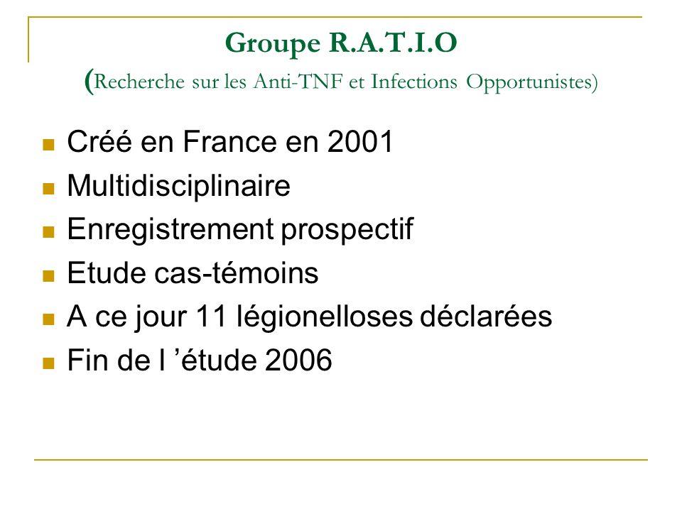 Groupe R.A.T.I.O ( Recherche sur les Anti-TNF et Infections Opportunistes) Créé en France en 2001 Multidisciplinaire Enregistrement prospectif Etude cas-témoins A ce jour 11 légionelloses déclarées Fin de l étude 2006