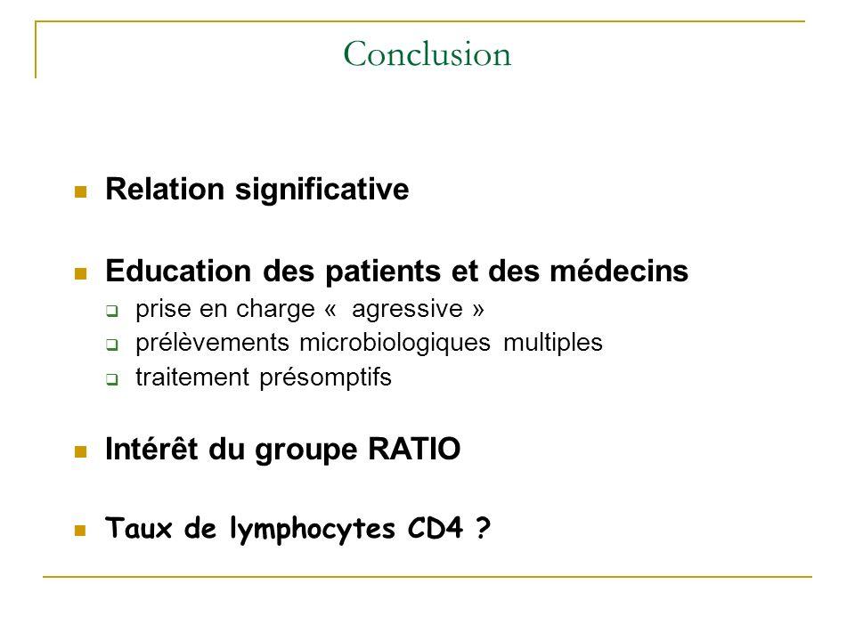 Conclusion Relation significative Education des patients et des médecins prise en charge « agressive » prélèvements microbiologiques multiples traitement présomptifs Intérêt du groupe RATIO Taux de lymphocytes CD4 ?