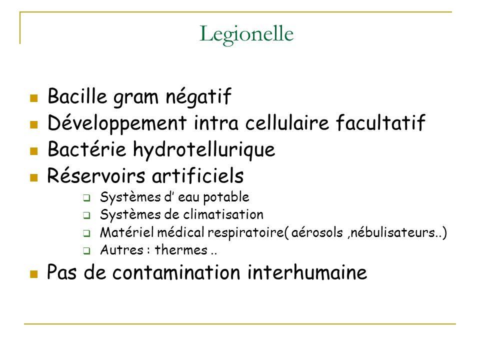 Legionelle Bacille gram négatif Développement intra cellulaire facultatif Bactérie hydrotellurique Réservoirs artificiels Systèmes d eau potable Systè