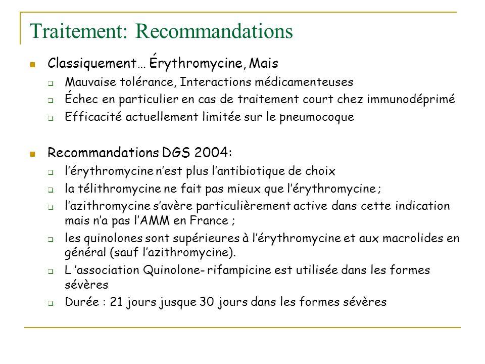 Traitement: Recommandations Classiquement… Érythromycine, Mais Mauvaise tolérance, Interactions médicamenteuses Échec en particulier en cas de traitem