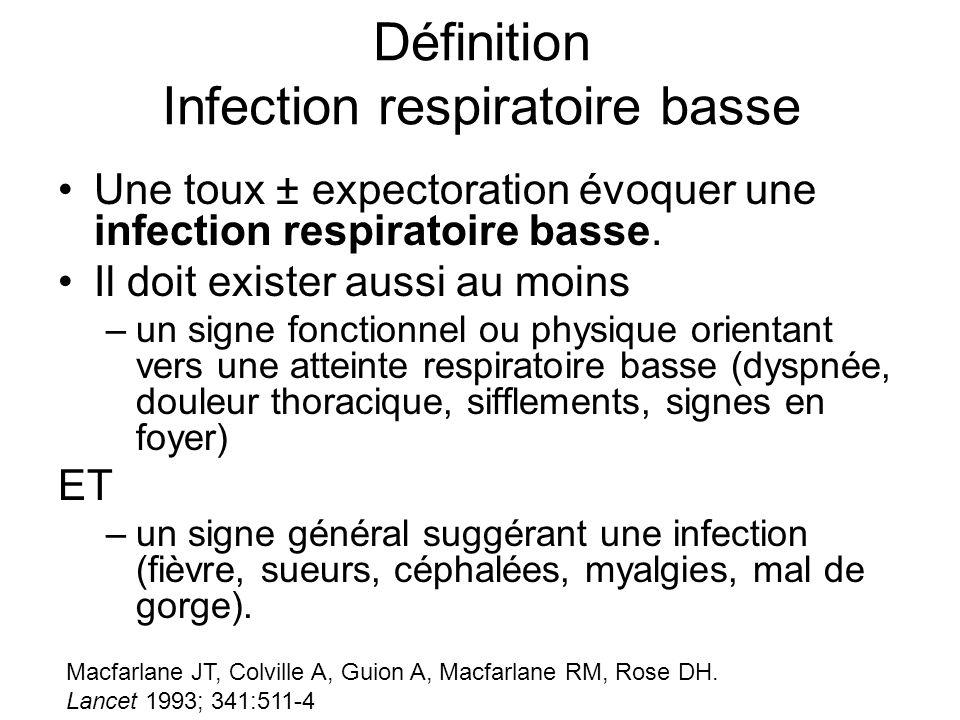 Définition Infection respiratoire basse Une toux ± expectoration évoquer une infection respiratoire basse. Il doit exister aussi au moins –un signe fo