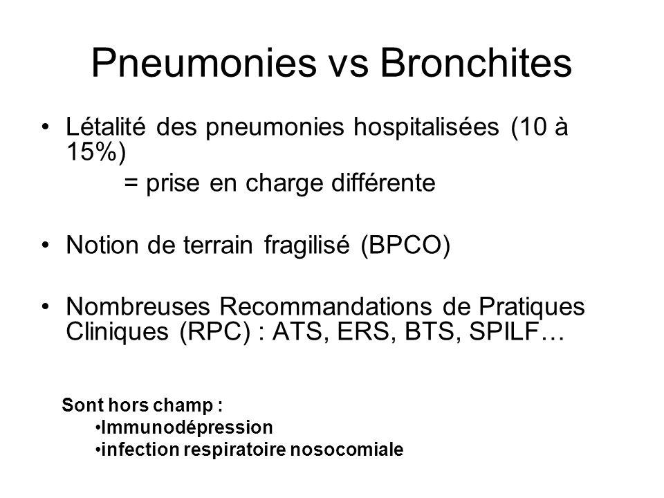 Pneumonies vs Bronchites Létalité des pneumonies hospitalisées (10 à 15%) = prise en charge différente Notion de terrain fragilisé (BPCO) Nombreuses Recommandations de Pratiques Cliniques (RPC) : ATS, ERS, BTS, SPILF… Sont hors champ : Immunodépression infection respiratoire nosocomiale