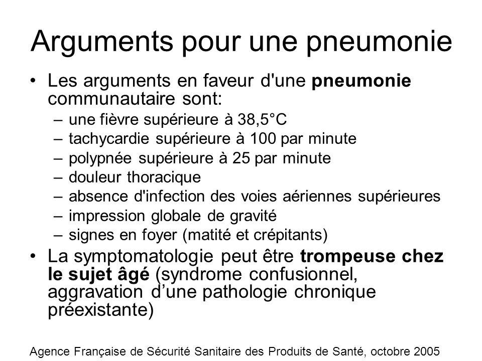 Arguments pour une pneumonie Les arguments en faveur d une pneumonie communautaire sont: –une fièvre supérieure à 38,5°C –tachycardie supérieure à 100 par minute –polypnée supérieure à 25 par minute –douleur thoracique –absence d infection des voies aériennes supérieures –impression globale de gravité –signes en foyer (matité et crépitants) La symptomatologie peut être trompeuse chez le sujet âgé (syndrome confusionnel, aggravation dune pathologie chronique préexistante) Agence Française de Sécurité Sanitaire des Produits de Santé, octobre 2005