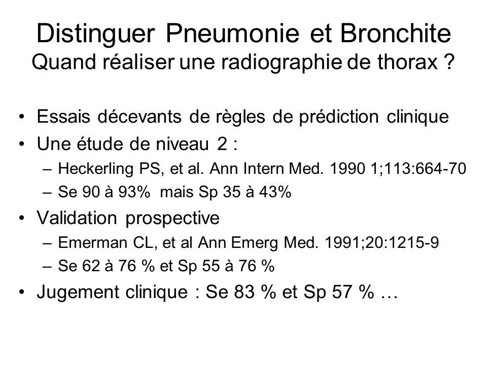 Distinguer Pneumonie et Bronchite Quand réaliser une radiographie de thorax ? Essais décevants de règles de prédiction clinique Une étude de niveau 2
