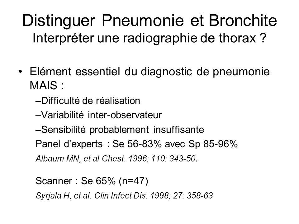 Distinguer Pneumonie et Bronchite Interpréter une radiographie de thorax ? Elément essentiel du diagnostic de pneumonie MAIS : –Difficulté de réalisat