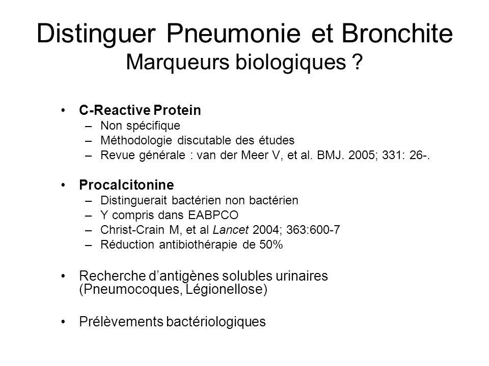 Distinguer Pneumonie et Bronchite Marqueurs biologiques ? C-Reactive Protein –Non spécifique –Méthodologie discutable des études –Revue générale : van