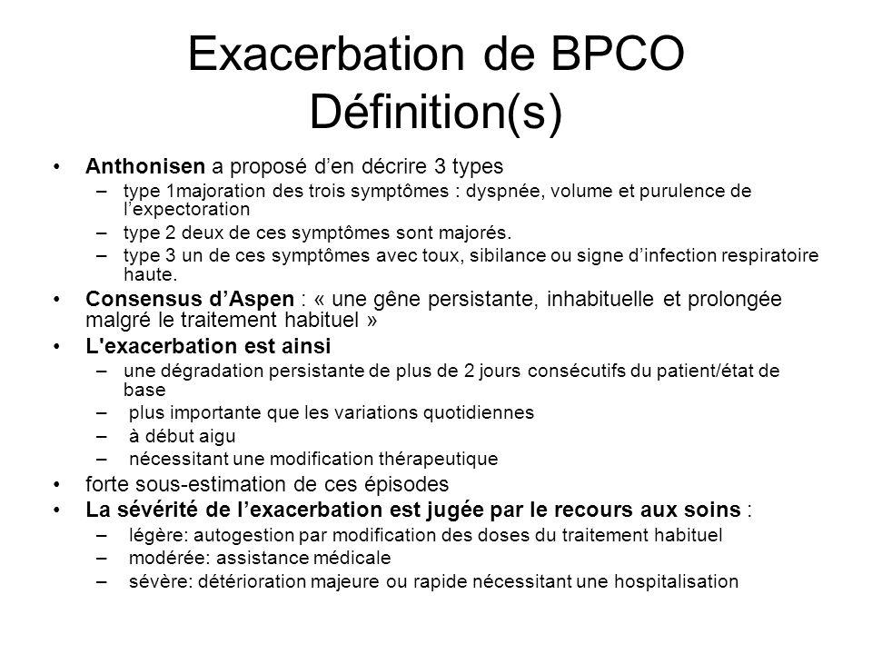 Exacerbation de BPCO Définition(s) Anthonisen a proposé den décrire 3 types –type 1majoration des trois symptômes : dyspnée, volume et purulence de lexpectoration –type 2 deux de ces symptômes sont majorés.