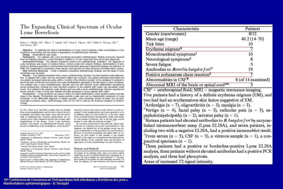 16 e Conférence de Consensus en Thérapeutique Anti-infectieuse « Borréliose de Lyme » Manifestations ophtalmologiques – B. Bodaghi